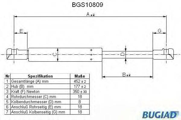 BUGIAD BGS10809 Амортизатор капота