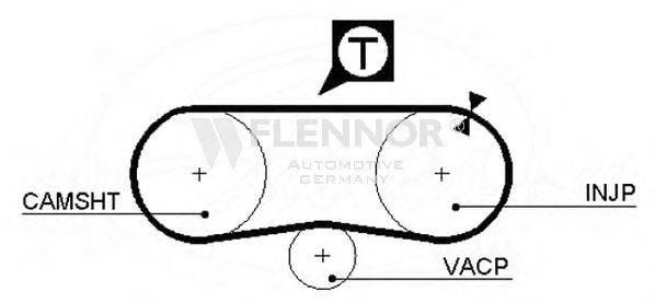 FLENNOR 4023 Ремень ГРМ