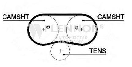 FLENNOR 4405V Ремень ГРМ