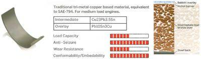 IPSA CR084500 Шатунный вкладыш