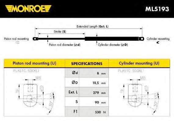 MONROE ML5193 Амортизатор багажника