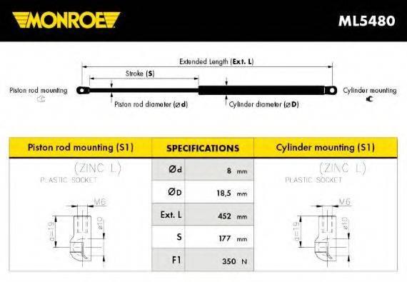 MONROE ML5480 Амортизатор капота