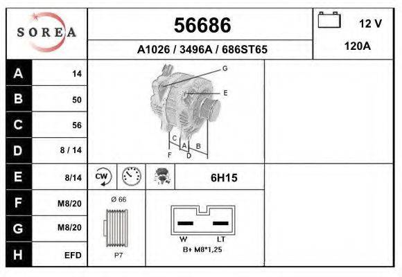 EAI 56686 Генератор