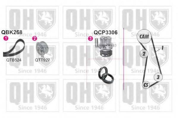 QUINTON HAZELL QBPK2680 Водяной насос + комплект зубчатого ремня