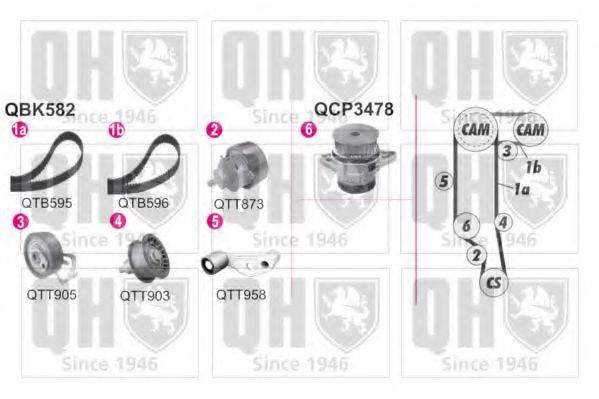 QUINTON HAZELL QBPK5821 Водяной насос + комплект зубчатого ремня