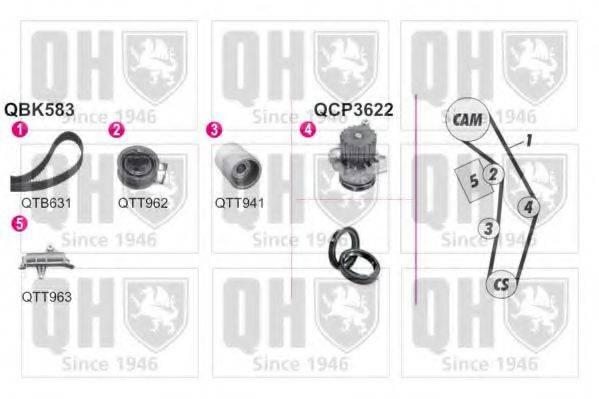 QUINTON HAZELL QBPK5832 Водяной насос + комплект зубчатого ремня