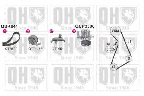 QUINTON HAZELL QBPK6410 Водяной насос + комплект зубчатого ремня