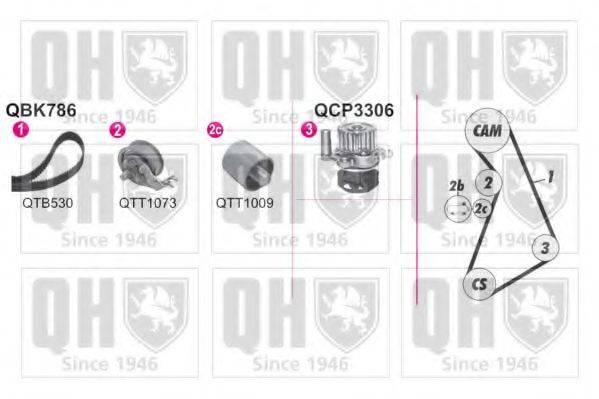 QUINTON HAZELL QBPK7860 Водяной насос + комплект зубчатого ремня