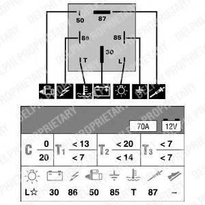 DELPHI HDC104 Блок управления, время накаливания